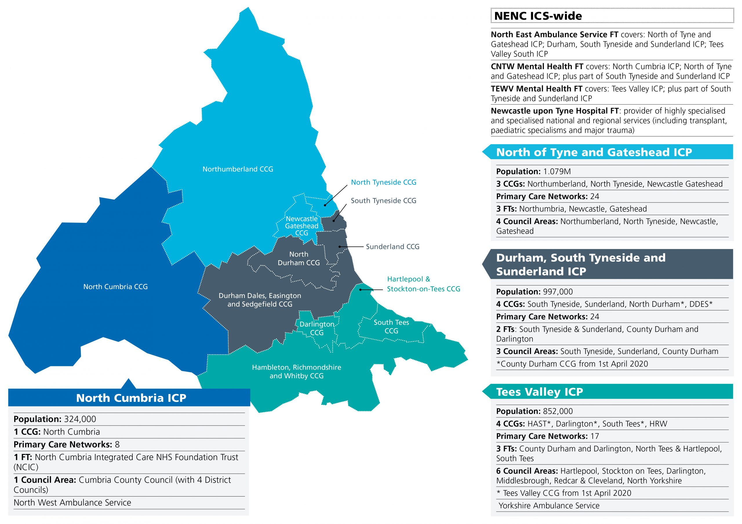 The North east and north Cumbria (NENC) Integrated Care System (ICS) area map